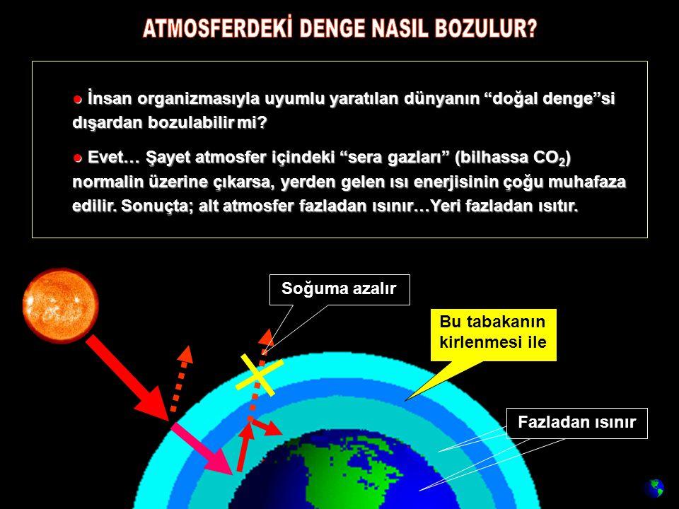 Bu tabakanın kirlenmesi ile ● İnsan organizmasıyla uyumlu yaratılan dünyanın doğal denge si dışardan bozulabilir mi.