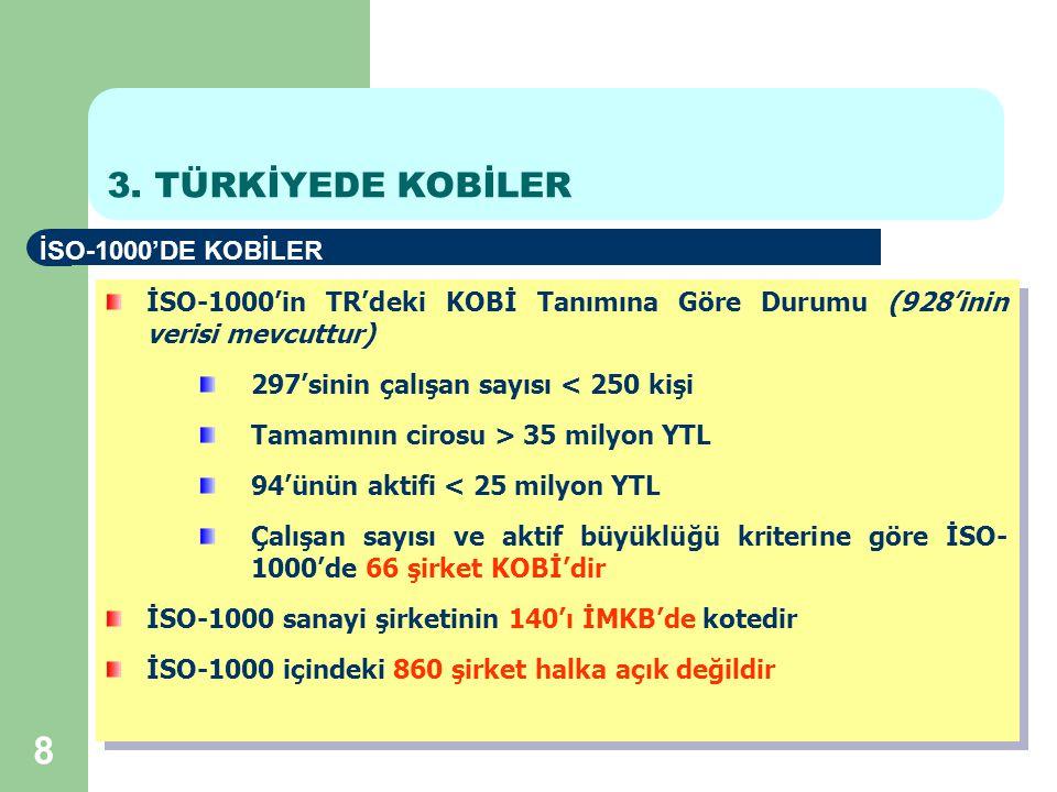 8 İSO-1000'DE KOBİLER 3.