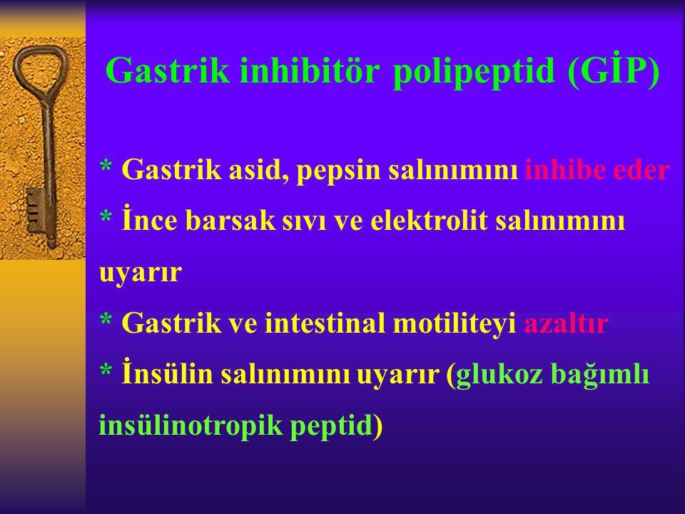Gastrik inhibitör polipeptid (GİP) * Gastrik asid, pepsin salınımını inhibe eder * İnce barsak sıvı ve elektrolit salınımını uyarır * Gastrik ve intes