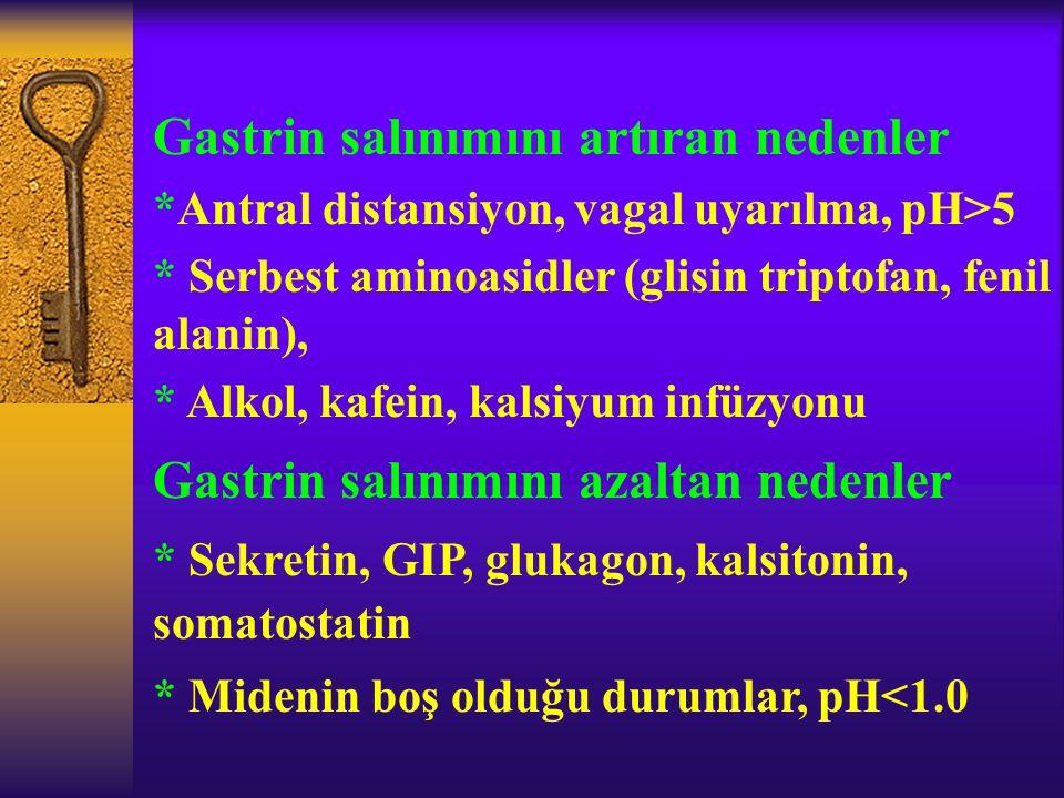 Gastrin salınımını artıran nedenler *Antral distansiyon, vagal uyarılma, pH>5 * Serbest aminoasidler (glisin triptofan, fenil alanin), * Alkol, kafein