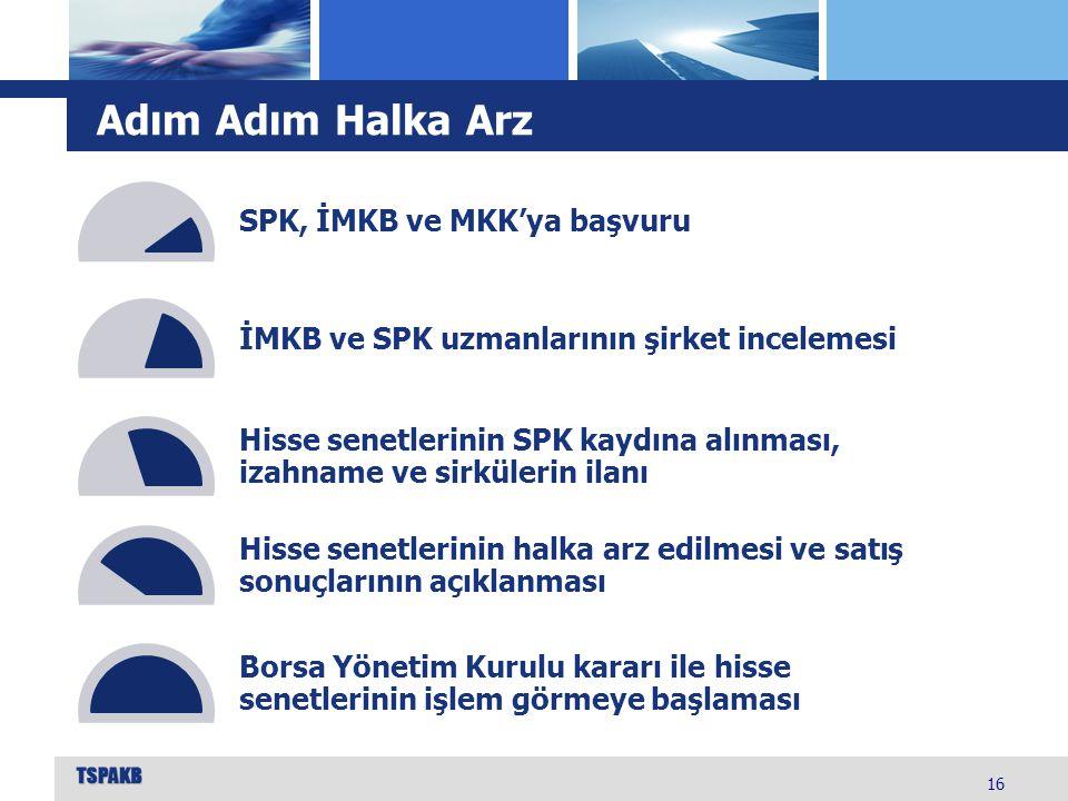 Adım Adım Halka Arz 16 SPK, İMKB ve MKK'ya başvuru İMKB ve SPK uzmanlarının şirket incelemesi Hisse senetlerinin halka arz edilmesi ve satış sonuçları