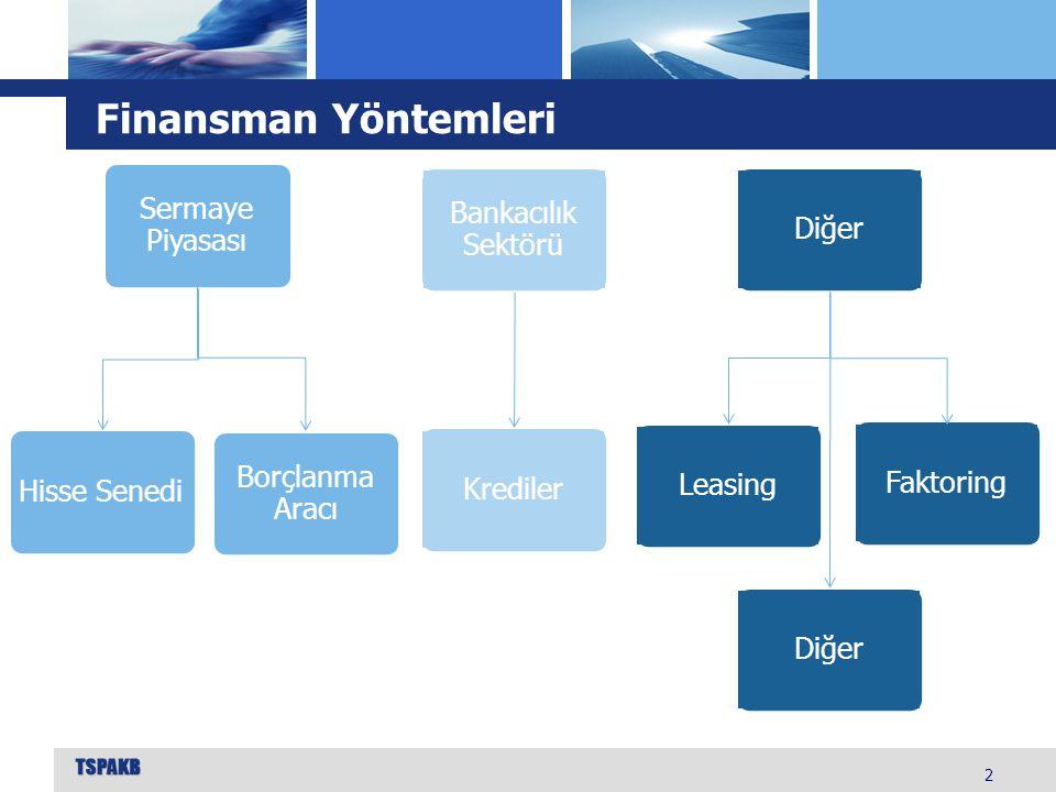 2 Finansman Yöntemleri Sermaye Piyasası Borçlanma Aracı Hisse Senedi Bankacılık Sektörü KredilerDiğerLeasingDiğerFaktoring