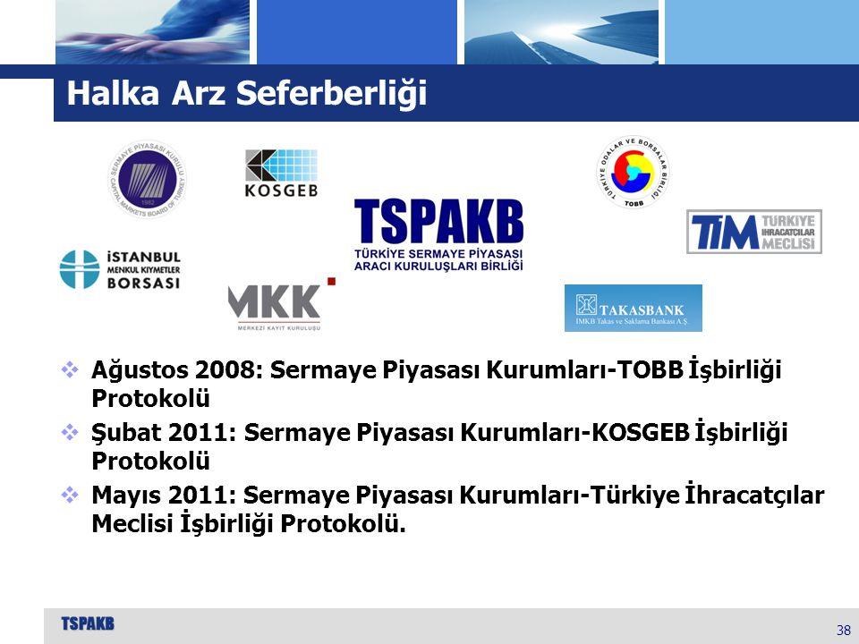Halka Arz Seferberliği 38  Ağustos 2008: Sermaye Piyasası Kurumları-TOBB İşbirliği Protokolü  Şubat 2011: Sermaye Piyasası Kurumları-KOSGEB İşbirliğ