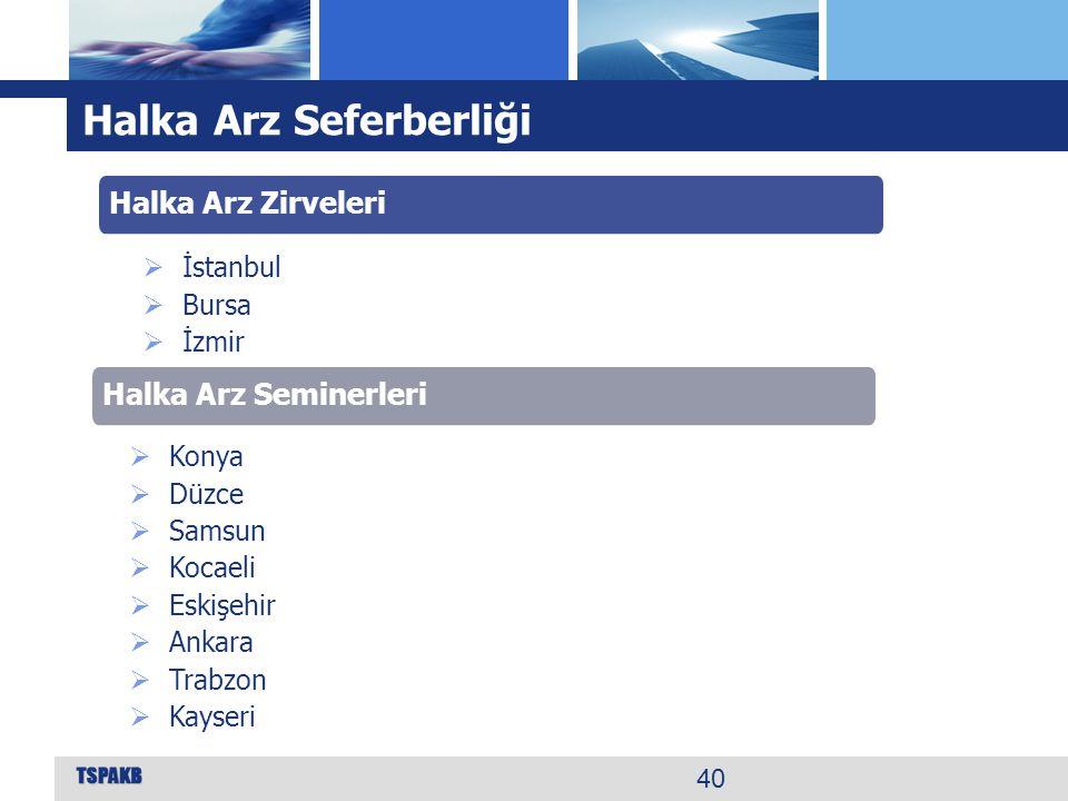 Halka Arz Seferberliği 40 Halka Arz Seminerleri  Konya  Düzce  Samsun  Kocaeli  Eskişehir  Ankara  Trabzon  Kayseri Halka Arz Zirveleri  İsta