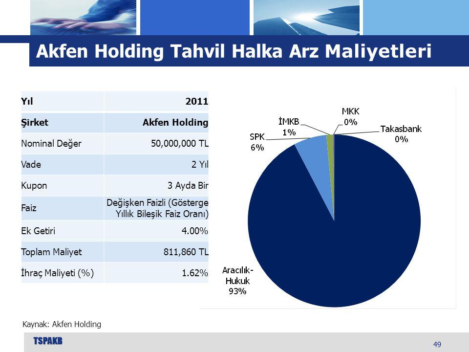 49 Kaynak: Akfen Holding Akfen Holding Tahvil Halka Arz Maliyetleri Yıl2011 ŞirketAkfen Holding Nominal Değer50,000,000 TL Vade2 Yıl Kupon3 Ayda Bir F
