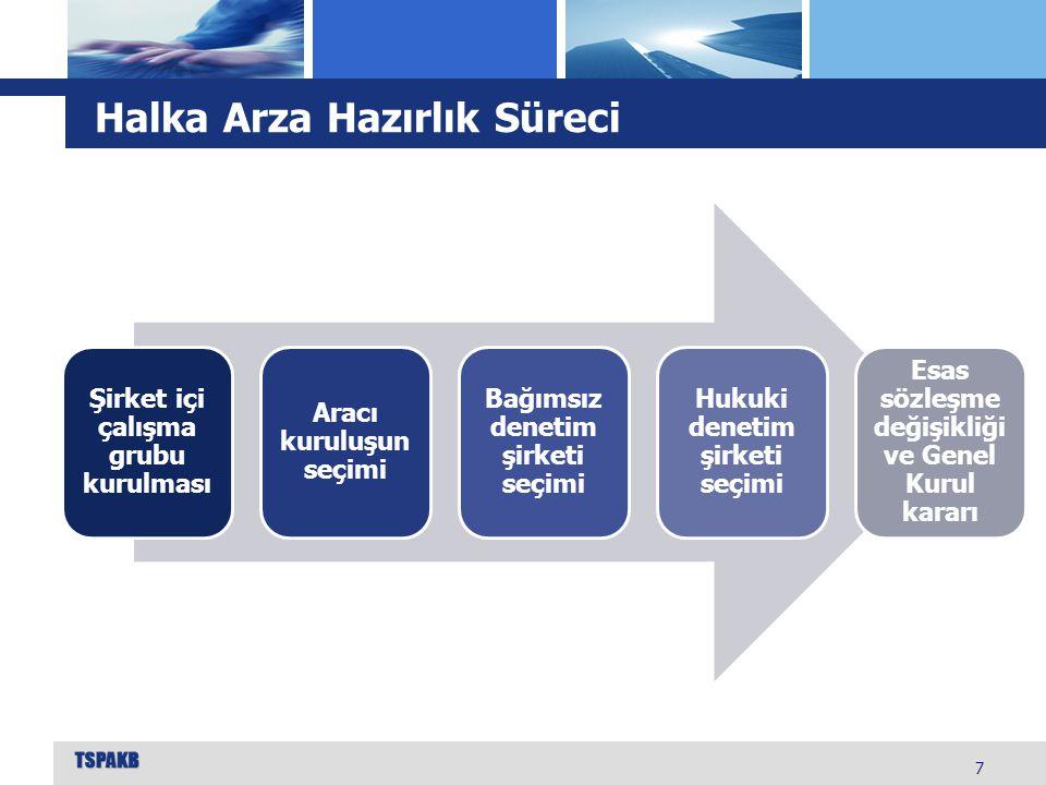 Halka Arzda Aracı Kurum 8  Halka arzda aracı kurumlar; Değerleme, Fiyatlama, Yapılandırma, Pazarlama, işlerinden sorumludurlar.