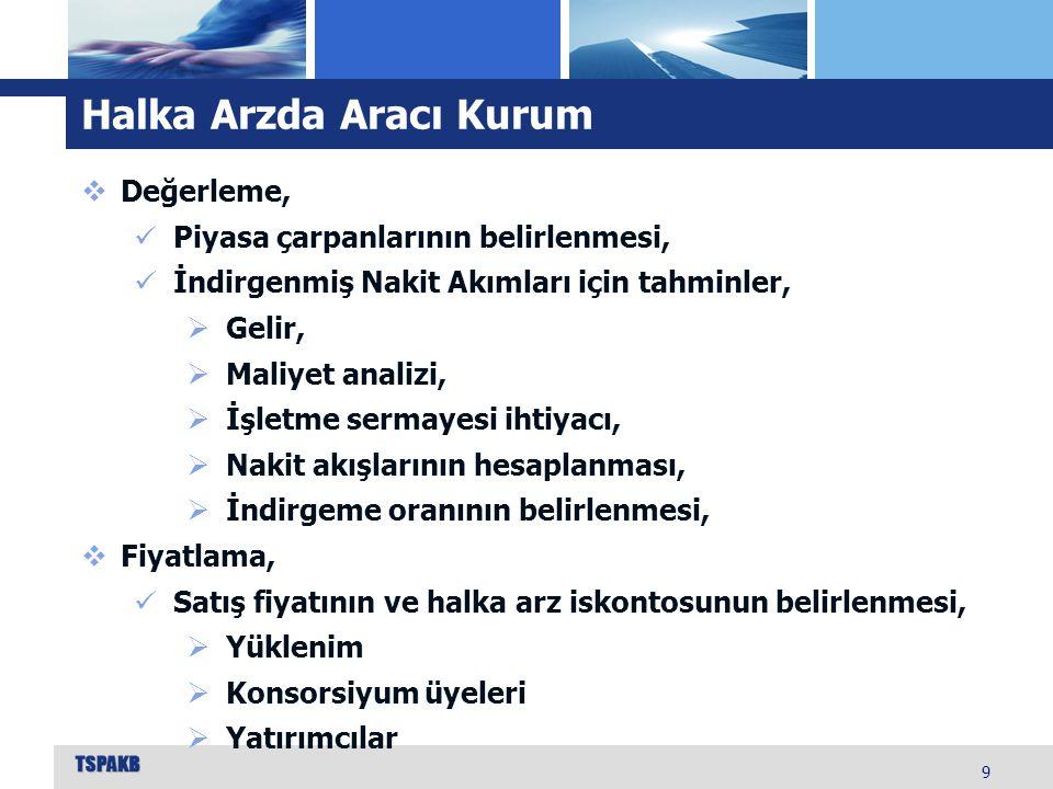 Halka Arzda Aracı Kurum 10  Yapılandırma, Bireysel/kurumsal, Yerli/yabancı yatırımcı dağılımının belirlenmesi.