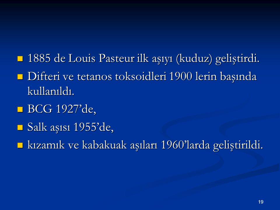 19 1885 de Louis Pasteur ilk aşıyı (kuduz) geliştirdi. 1885 de Louis Pasteur ilk aşıyı (kuduz) geliştirdi. Difteri ve tetanos toksoidleri 1900 lerin b