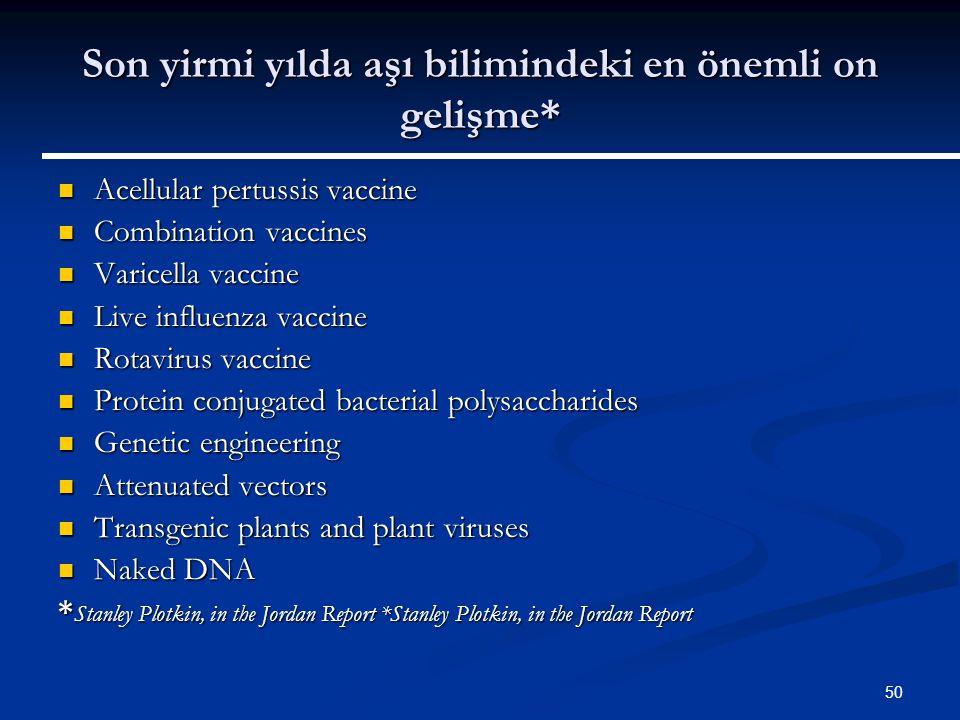 50 Son yirmi yılda aşı bilimindeki en önemli on gelişme* Acellular pertussis vaccine Acellular pertussis vaccine Combination vaccines Combination vacc