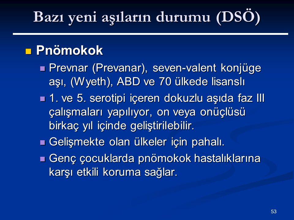 53 Bazı yeni aşıların durumu (DSÖ) Pnömokok Pnömokok Prevnar (Prevanar), seven-valent konjüge aşı, (Wyeth), ABD ve 70 ülkede lisanslı Prevnar (Prevana