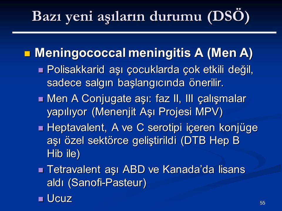 55 Bazı yeni aşıların durumu (DSÖ) Meningococcal meningitis A (Men A) Meningococcal meningitis A (Men A) Polisakkarid aşı çocuklarda çok etkili değil,