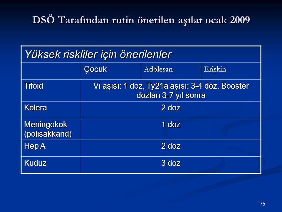 75 DSÖ Tarafından rutin önerilen aşılar ocak 2009 Yüksek riskliler için önerilenler ÇocukAdölesanErişkin Tifoid Vi aşısı: 1 doz, Ty21a aşısı: 3-4 doz.