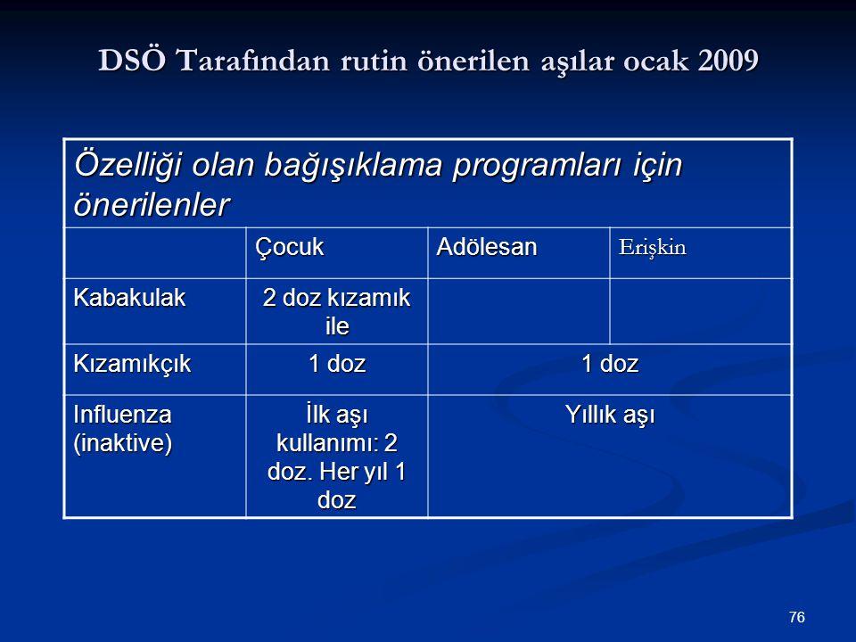 76 DSÖ Tarafından rutin önerilen aşılar ocak 2009 Özelliği olan bağışıklama programları için önerilenler ÇocukAdölesanErişkin Kabakulak 2 doz kızamık