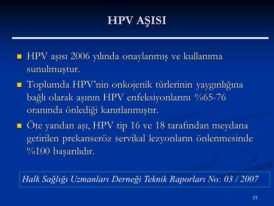77 HPV AŞISI HPV aşısı 2006 yılında onaylanmış ve kullanıma sunulmuştur. HPV aşısı 2006 yılında onaylanmış ve kullanıma sunulmuştur. Toplumda HPV'nin