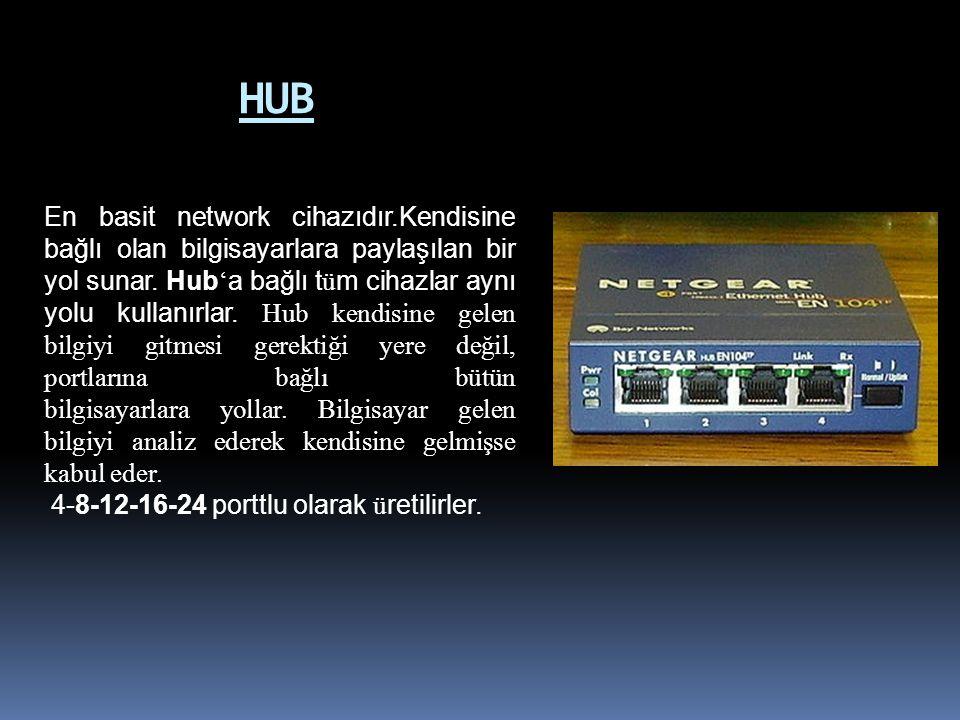 HUB En basit network cihazıdır.Kendisine bağlı olan bilgisayarlara paylaşılan bir yol sunar.