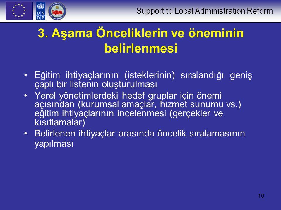 Support to Local Administration Reform 10 3. Aşama Önceliklerin ve öneminin belirlenmesi Eğitim ihtiyaçlarının (isteklerinin) sıralandığı geniş çaplı