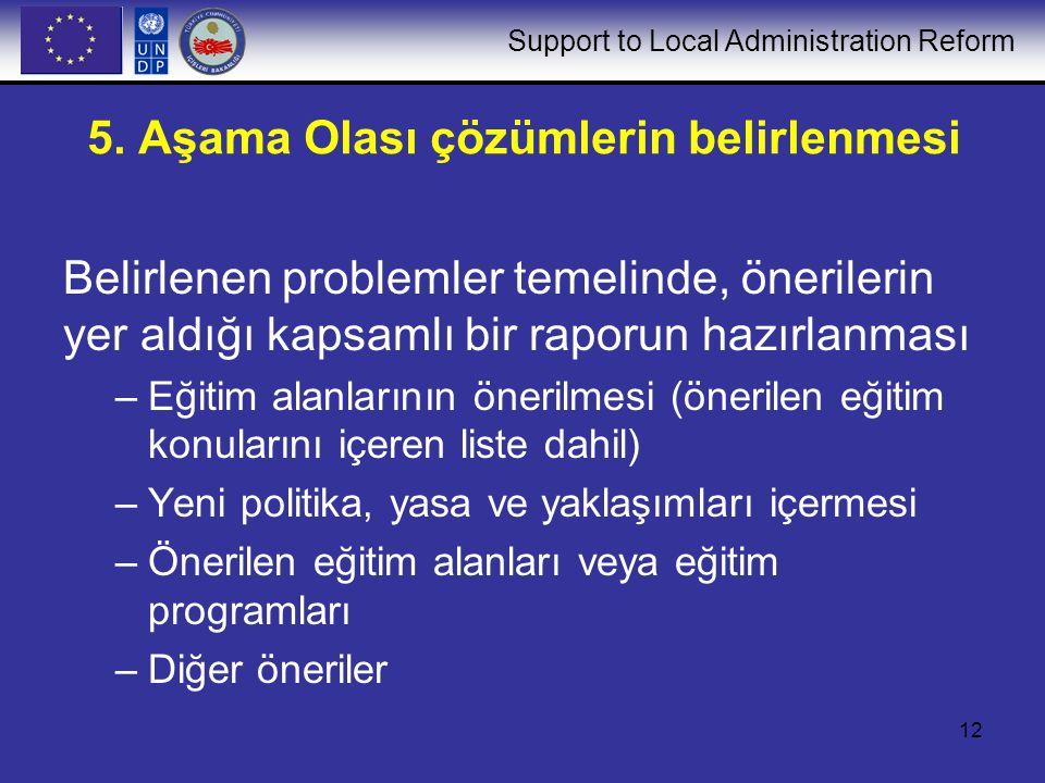 Support to Local Administration Reform 12 5. Aşama Olası çözümlerin belirlenmesi Belirlenen problemler temelinde, önerilerin yer aldığı kapsamlı bir r