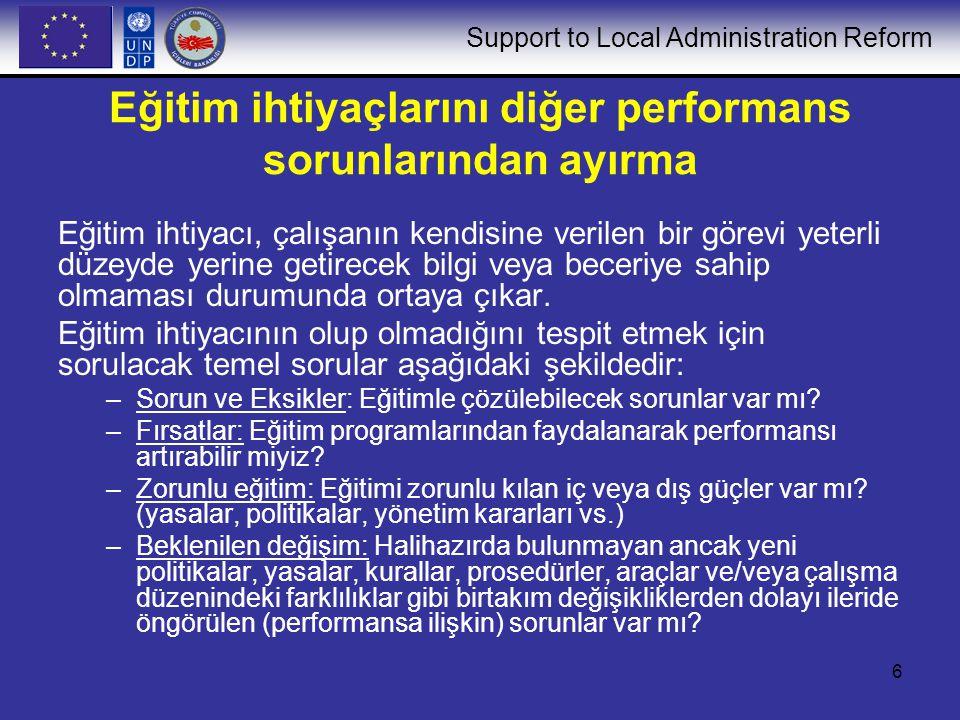 Support to Local Administration Reform 6 Eğitim ihtiyaçlarını diğer performans sorunlarından ayırma Eğitim ihtiyacı, çalışanın kendisine verilen bir g