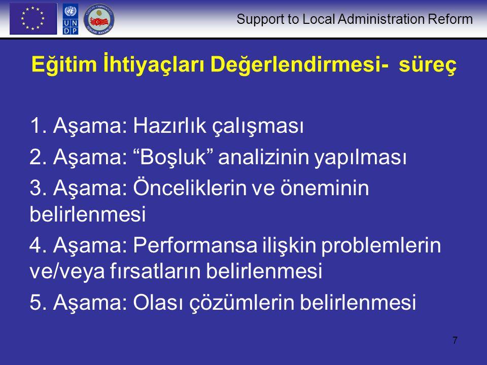 """Support to Local Administration Reform 7 Eğitim İhtiyaçları Değerlendirmesi- süreç 1. Aşama: Hazırlık çalışması 2. Aşama: """"Boşluk"""" analizinin yapılmas"""