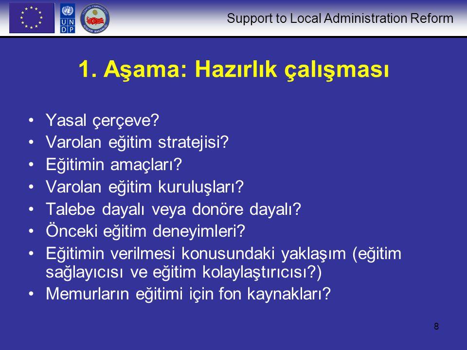 Support to Local Administration Reform 8 1. Aşama: Hazırlık çalışması Yasal çerçeve? Varolan eğitim stratejisi? Eğitimin amaçları? Varolan eğitim kuru