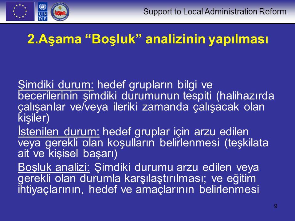 """Support to Local Administration Reform 9 2.Aşama """"Boşluk"""" analizinin yapılması Şimdiki durum: hedef grupların bilgi ve becerilerinin şimdiki durumunun"""