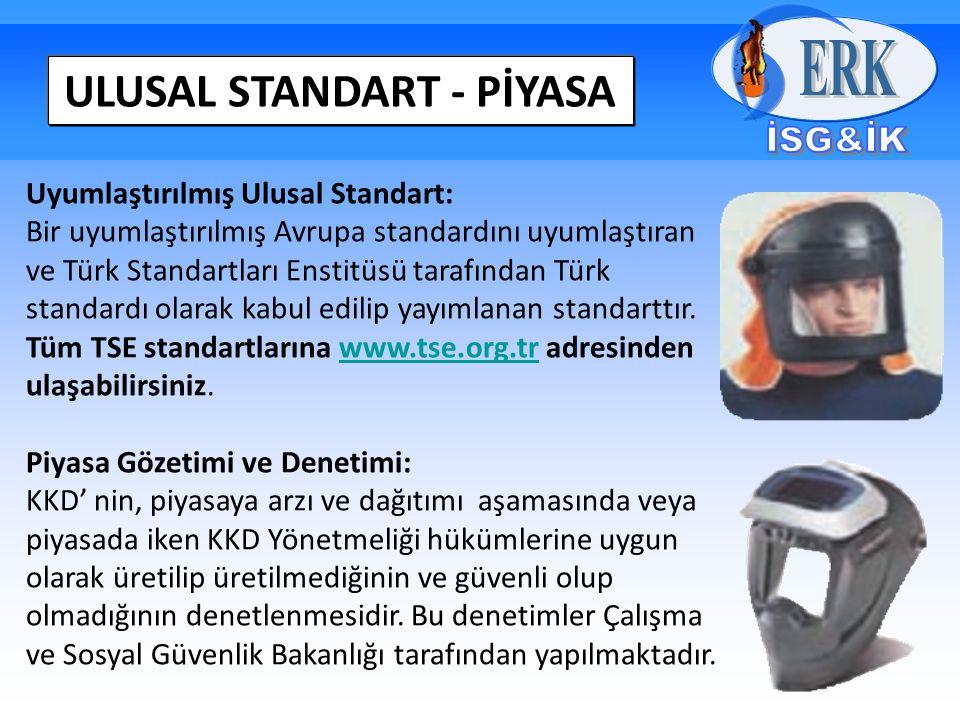 ULUSAL STANDART - PİYASA Uyumlaştırılmış Ulusal Standart: Bir uyumlaştırılmış Avrupa standardını uyumlaştıran ve Türk Standartları Enstitüsü tarafında