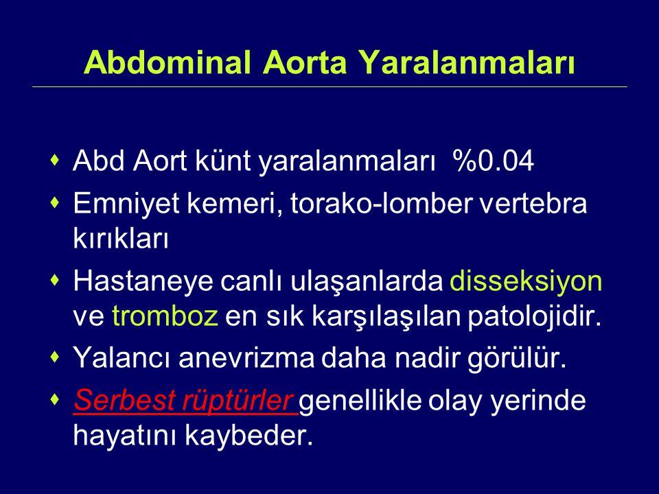 Abdominal Aorta Yaralanmaları  Abd Aort künt yaralanmaları %0.04  Emniyet kemeri, torako-lomber vertebra kırıkları  Hastaneye canlı ulaşanlarda dis