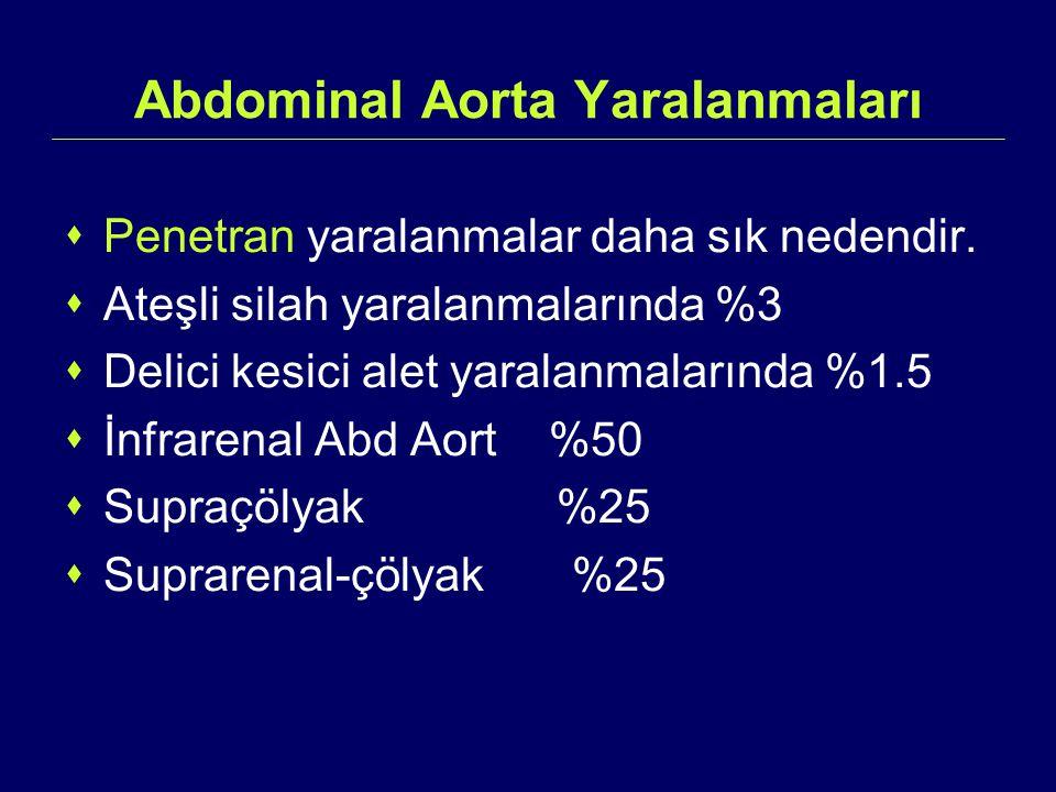 Abdominal Aorta Yaralanmaları  Penetran yaralanmalar daha sık nedendir.  Ateşli silah yaralanmalarında %3  Delici kesici alet yaralanmalarında %1.5