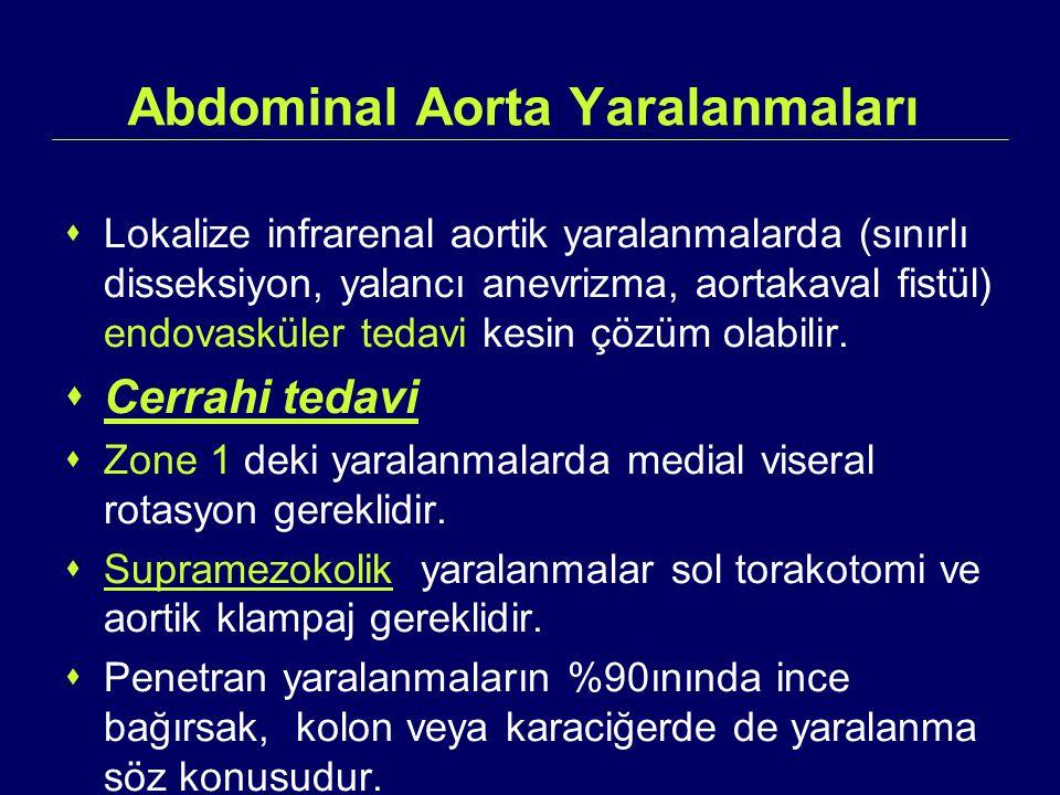 Abdominal Aorta Yaralanmaları  Lokalize infrarenal aortik yaralanmalarda (sınırlı disseksiyon, yalancı anevrizma, aortakaval fistül) endovasküler ted