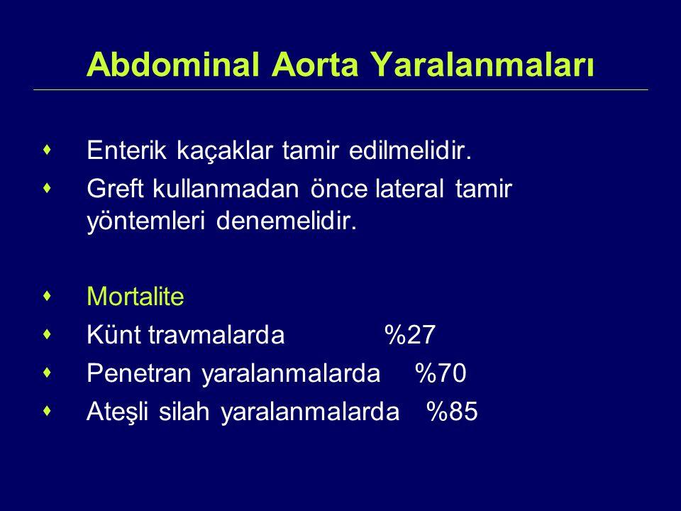 Abdominal Aorta Yaralanmaları  Enterik kaçaklar tamir edilmelidir.  Greft kullanmadan önce lateral tamir yöntemleri denemelidir.  Mortalite  Künt