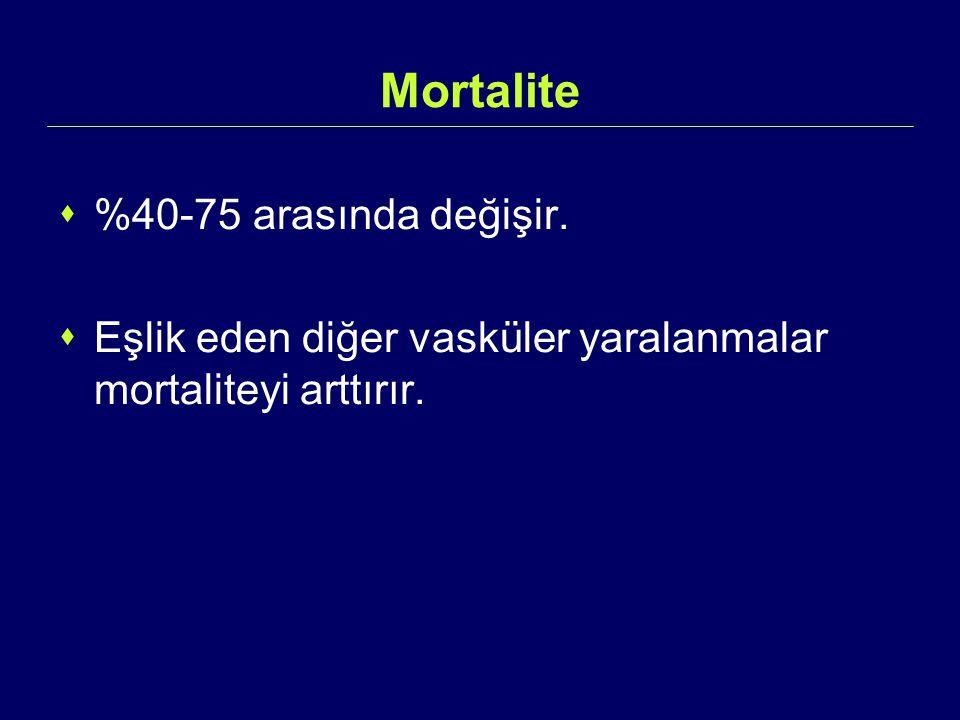 Mortalite  %40-75 arasında değişir.  Eşlik eden diğer vasküler yaralanmalar mortaliteyi arttırır.