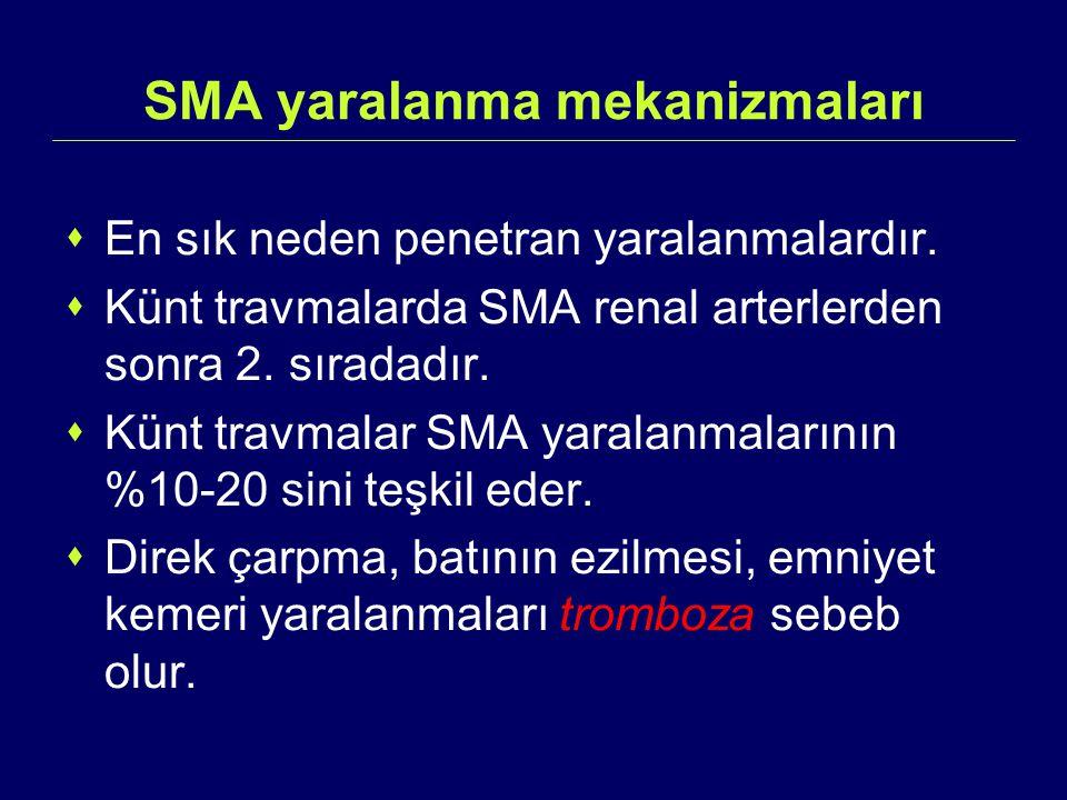 SMA yaralanma mekanizmaları  En sık neden penetran yaralanmalardır.  Künt travmalarda SMA renal arterlerden sonra 2. sıradadır.  Künt travmalar SMA