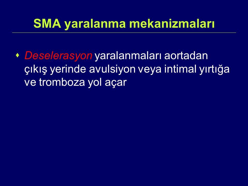 SMA yaralanma mekanizmaları  Deselerasyon yaralanmaları aortadan çıkış yerinde avulsiyon veya intimal yırtığa ve tromboza yol açar