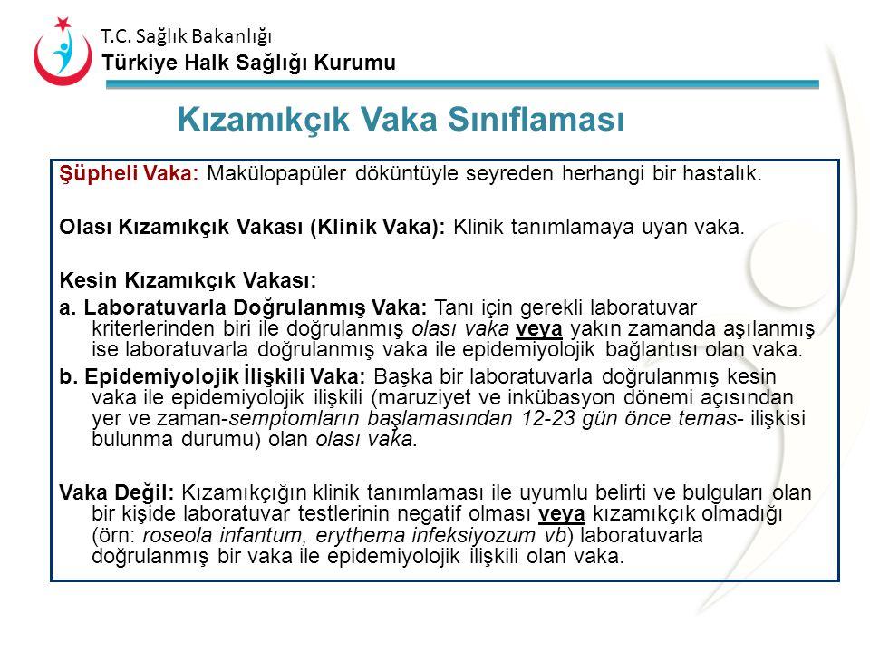T.C. Sağlık Bakanlığı Türkiye Halk Sağlığı Kurumu Kızamıkçık Vaka Tanımı Kızamıkçık için Klinik Tanımlama –Makülopapüler döküntü ve –Servikal/suboksip