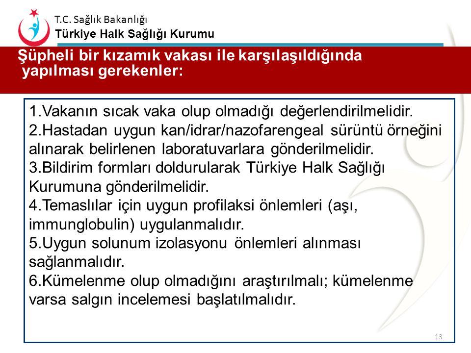 T.C. Sağlık Bakanlığı Türkiye Halk Sağlığı Kurumu Sıcak Vaka Sıcak vaka ise vakadan derhal serum, idrar ve boğaz sürüntüsü alınmalı ve numune nakli 24
