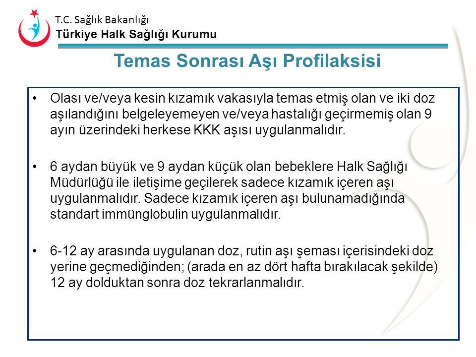 T.C. Sağlık Bakanlığı Türkiye Halk Sağlığı Kurumu Şüpheli bir kızamık vakası ile karşılaşıldığında yapılması gerekenler: 1.Vakanın sıcak vaka olup olm