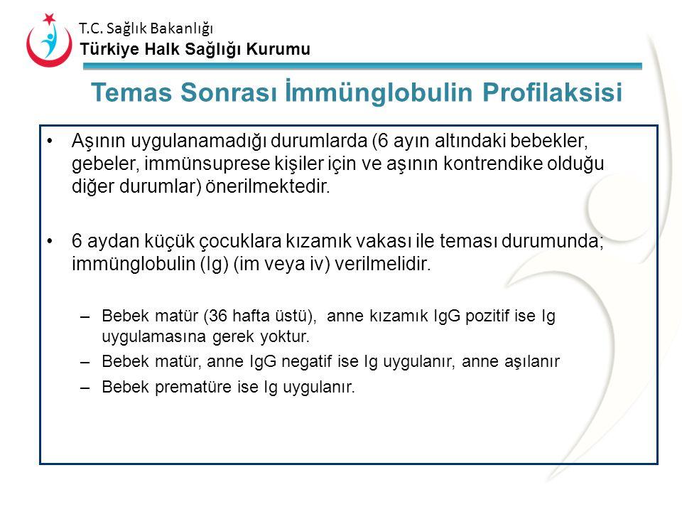 T.C. Sağlık Bakanlığı Türkiye Halk Sağlığı Kurumu Temas Sonrası Aşı Profilaksisi Olası ve/veya kesin kızamık vakasıyla temas etmiş olan ve iki doz aşı