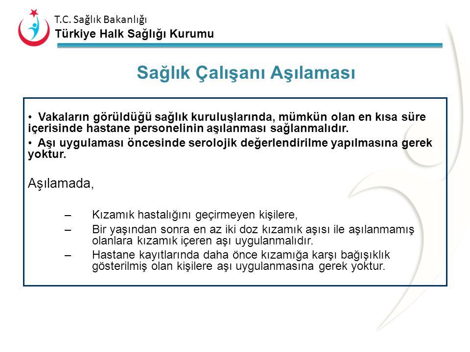 T.C. Sağlık Bakanlığı Türkiye Halk Sağlığı Kurumu Temas Sonrası İmmünglobulin Profilaksisi Aşının uygulanamadığı durumlarda (6 ayın altındaki bebekler