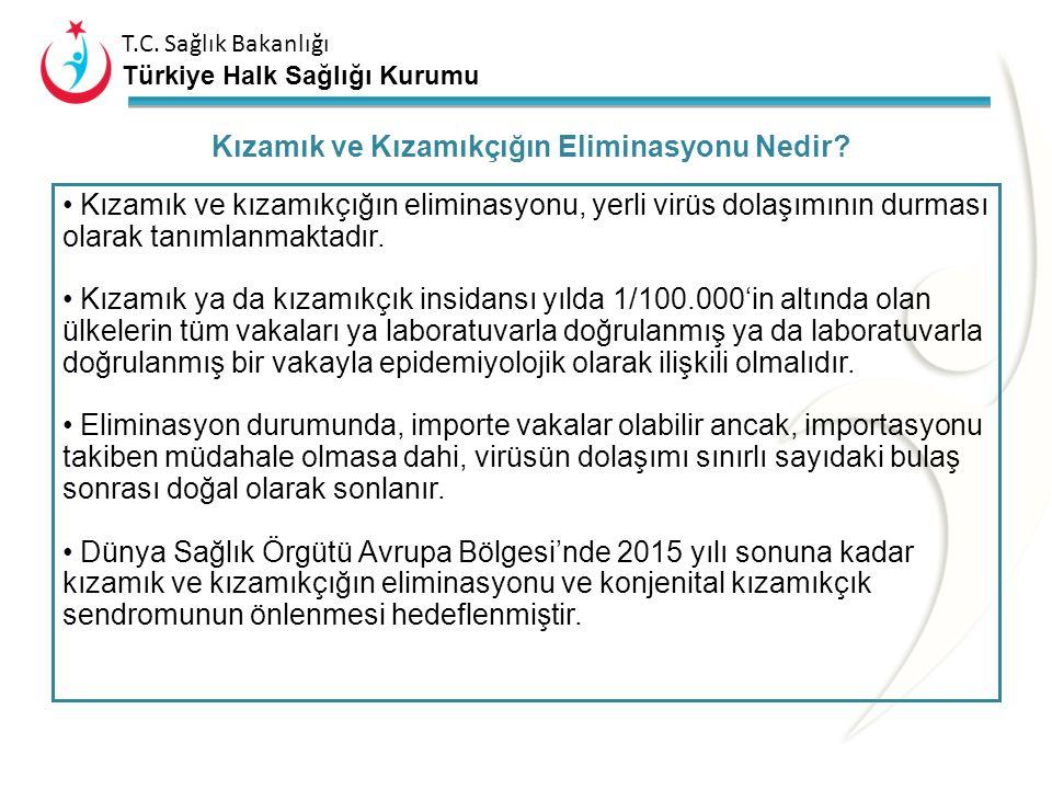 T.C. Sağlık Bakanlığı Türkiye Halk Sağlığı Kurumu T.C. Sağlık Bakanlığı Türkiye Halk Sağlığı Kurumu KIZAMIK VE KIZAMIKÇIĞIN ELİMİNASYONU VE KONJENİTAL