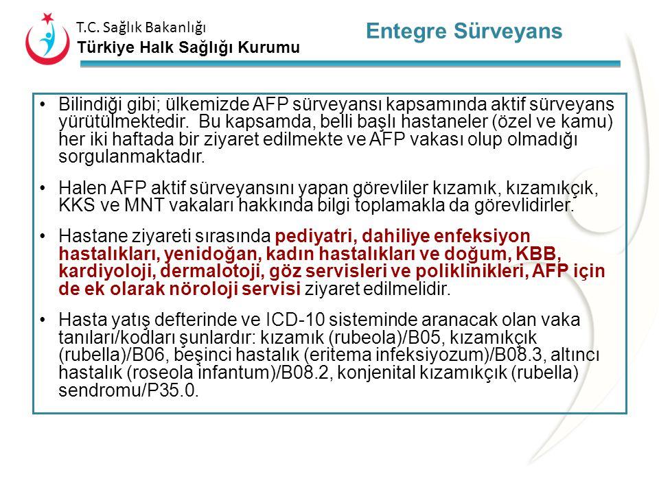 T.C. Sağlık Bakanlığı Türkiye Halk Sağlığı Kurumu KKS Tanısı için Gerekli Laboratuvar Kriterleri –Kızamıkçığa özgü IgM antikorunun saptanması veya –Kı