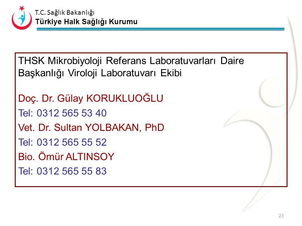T.C. Sağlık Bakanlığı Türkiye Halk Sağlığı Kurumu Örnek TürüYöntemSüre SerumIgM/IgG tespiti0-28 gün Nazofarengeal sürüntüVirus izolasyonu0-4 gün İdrar