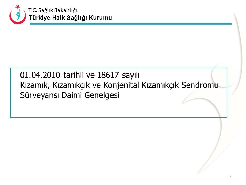 T.C. Sağlık Bakanlığı Türkiye Halk Sağlığı Kurumu DSÖ Avrupa Bölgesi Kızamık İnsidansı (milyonda) (2011) Data as of 1 st March 2012; Source: monthly m