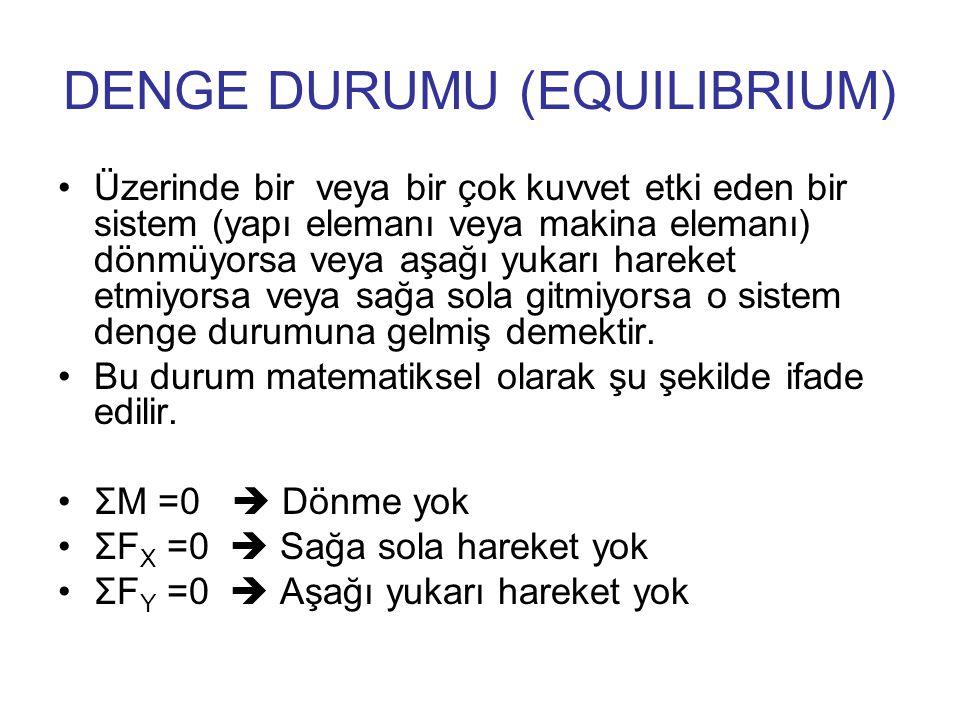 Formül 5 den Bu problem direkt aşağıdaki formül ile de çözülebilirdi ∆L=K*∆T*L σ=231 N/mm²