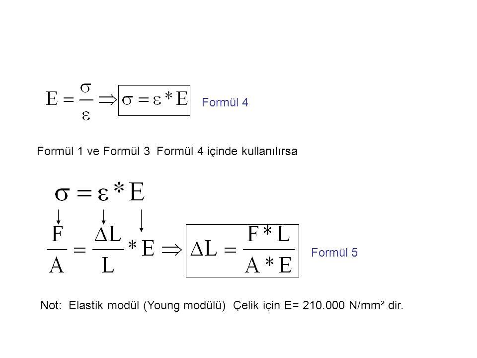 Eğer gerilim altında bulunan bir malzeme üzerinde farklı kesit ve farklı kuvvetler etkin ise Formül 5 yandaki gibi yazılır Formül 6