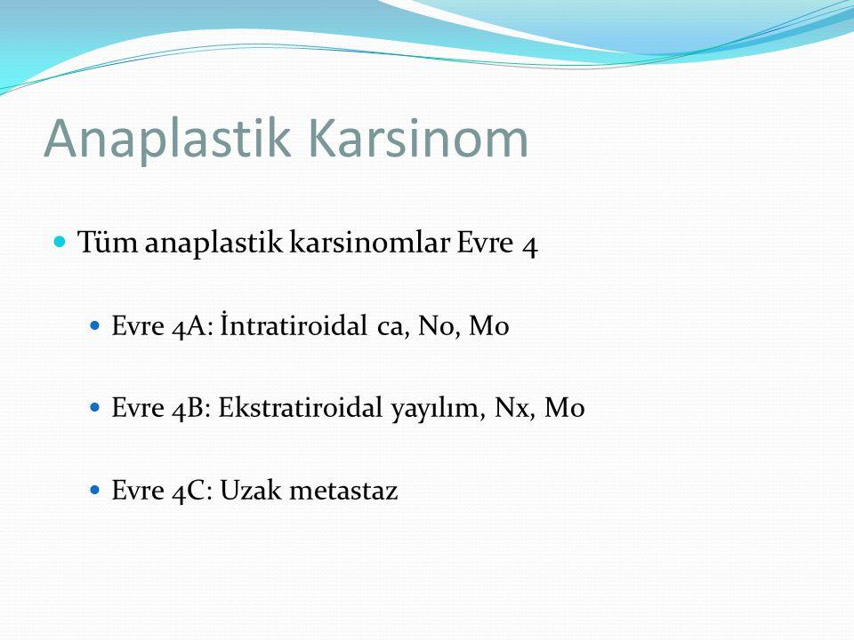 Anaplastik Karsinom Tüm anaplastik karsinomlar Evre 4 Evre 4A: İntratiroidal ca, N0, M0 Evre 4B: Ekstratiroidal yayılım, Nx, M0 Evre 4C: Uzak metastaz