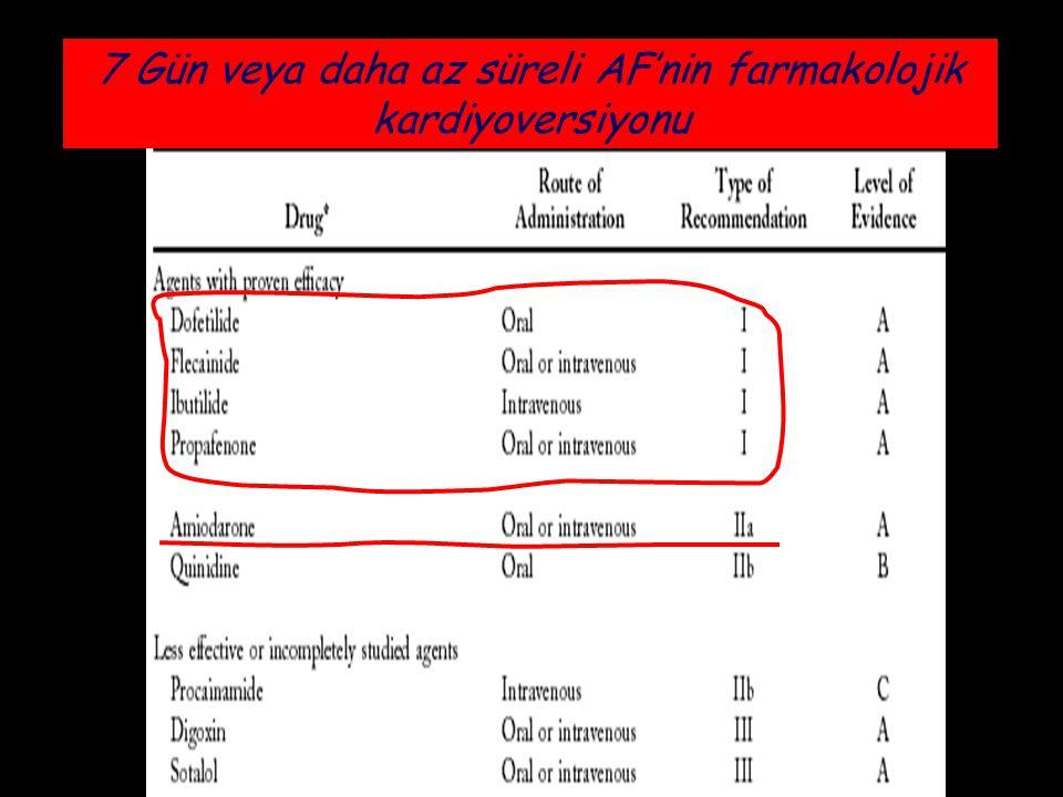 10 7 Gün veya daha az süreli AF'nin farmakolojik kardiyoversiyonu
