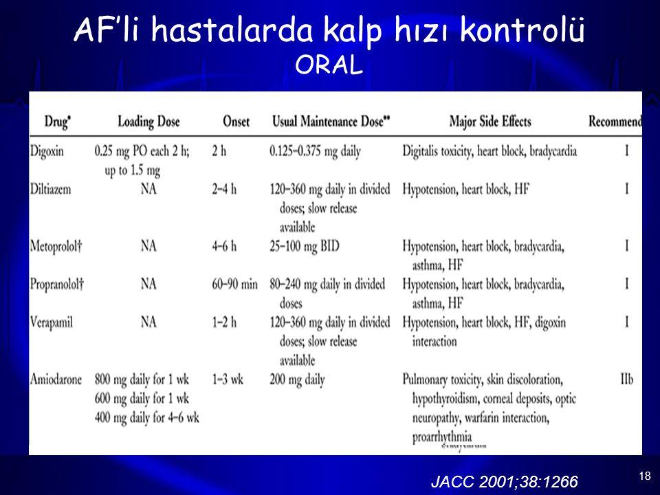 18 AF'li hastalarda kalp hızı kontrolü ORAL JACC 2001;38:1266