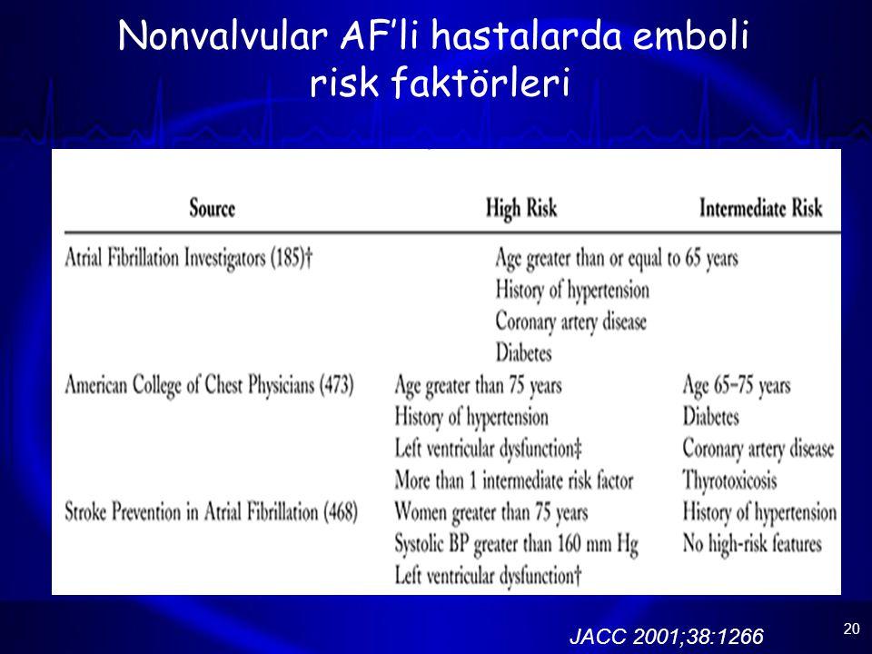 20 Nonvalvular AF'li hastalarda emboli risk faktörleri JACC 2001;38:1266