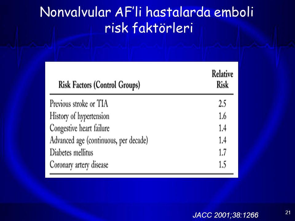 21 Nonvalvular AF'li hastalarda emboli risk faktörleri JACC 2001;38:1266