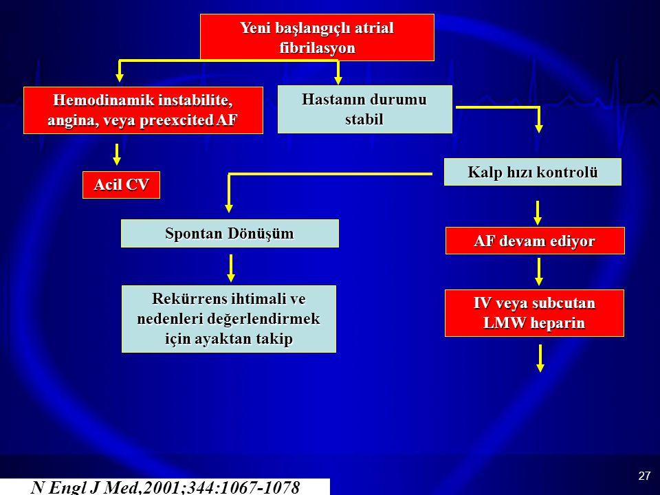 27 Yeni başlangıçlı atrial fibrilasyon Hastanın durumu stabil Hemodinamik instabilite, angina, veya preexcited AF Spontan Dönüşüm Acil CV Kalp hızı ko